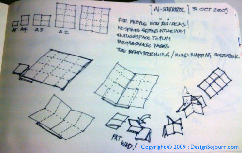 Spaces for Ideas Sketchbook : Design Sojourn